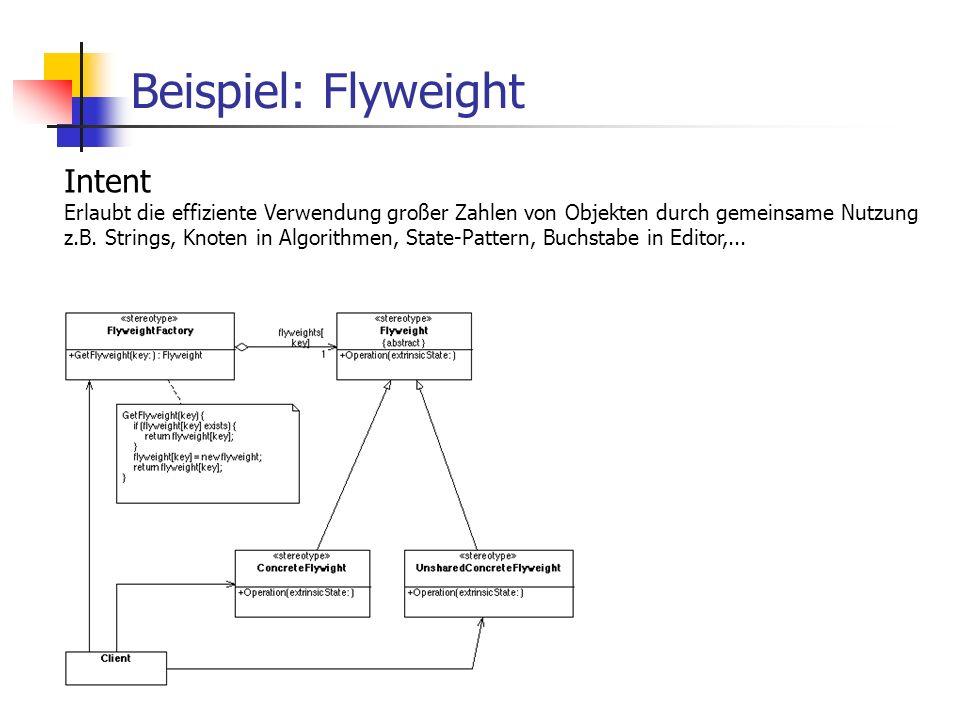 Beispiel: Flyweight Intent Erlaubt die effiziente Verwendung großer Zahlen von Objekten durch gemeinsame Nutzung z.B.