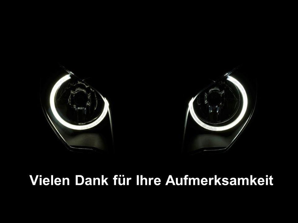 BMW Group Switzerland Mediengespräch 27.01.2011 Seite 19 Vielen Dank für Ihre Aufmerksamkeit.