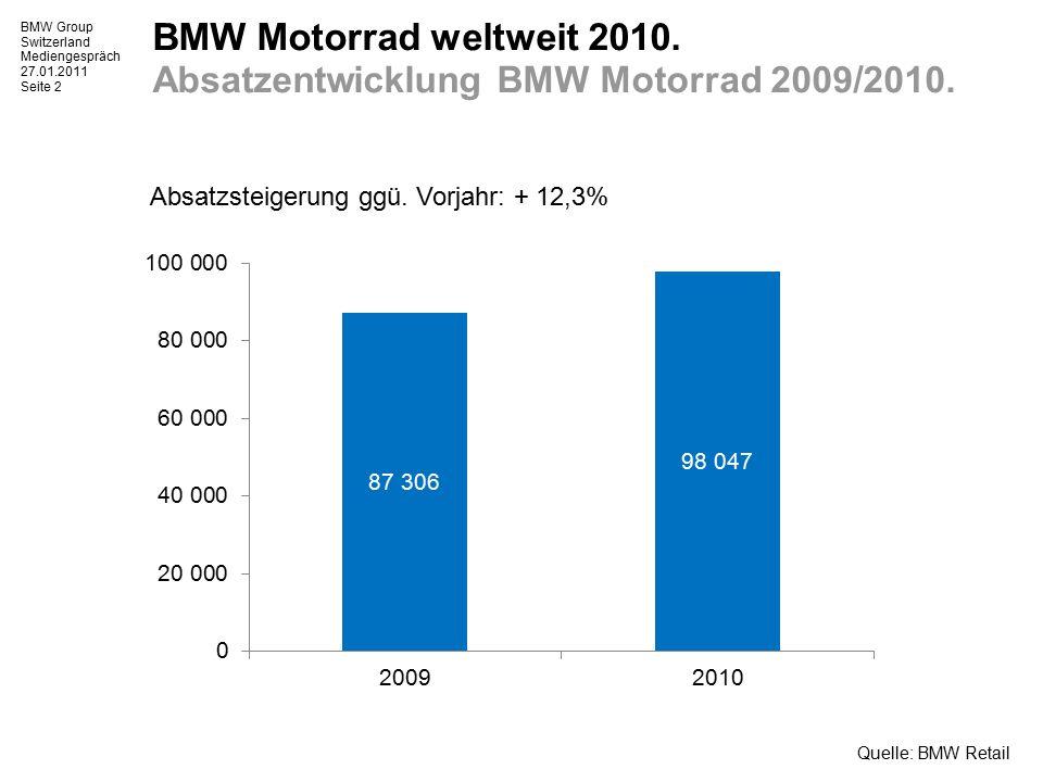 BMW Group Switzerland Mediengespräch 27.01.2011 Seite 3 BMW Motorrad Schweiz.