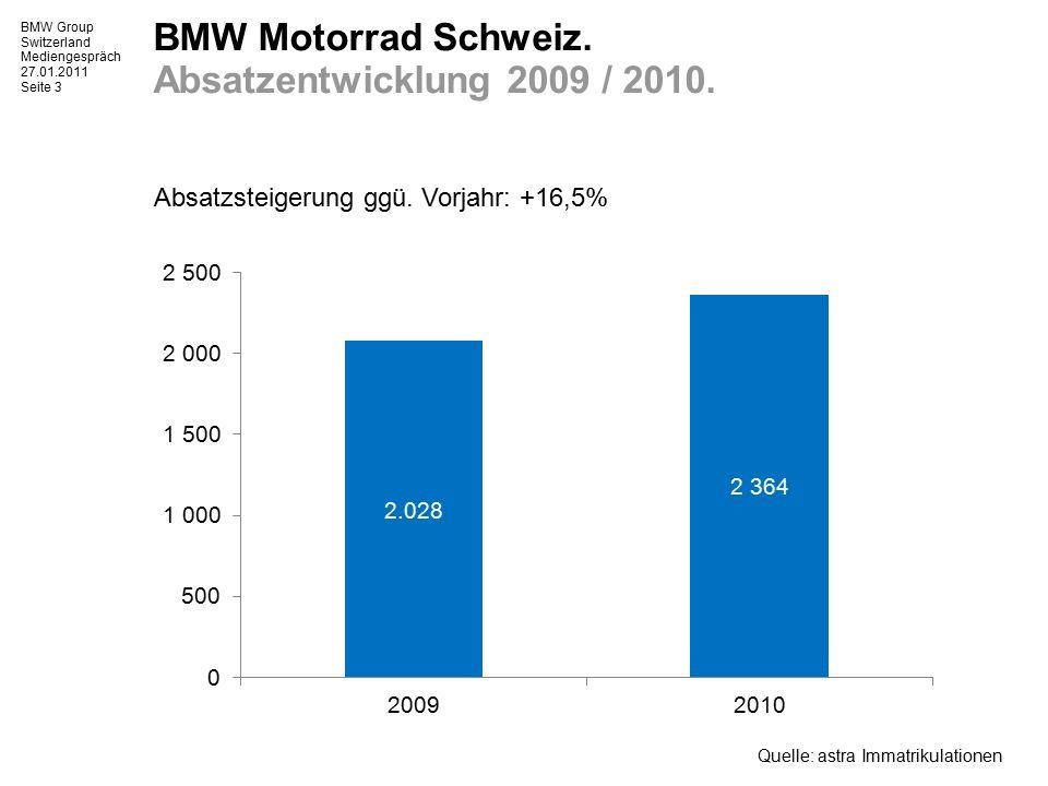 BMW Group Switzerland Mediengespräch 27.01.2011 Seite 4 BMW Motorrad Schweiz.