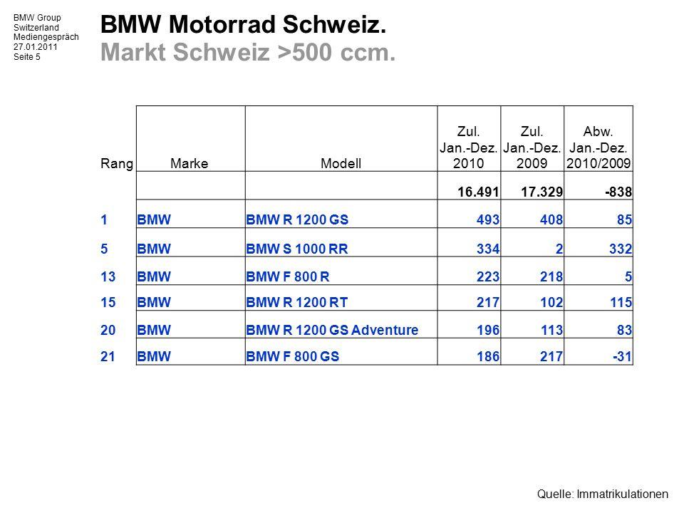 BMW Group Switzerland Mediengespräch 27.01.2011 Seite 6 BMW Motorrad Schweiz.