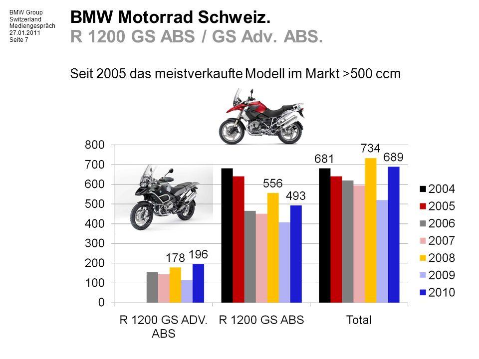 BMW Group Switzerland Mediengespräch 27.01.2011 Seite 8 Neuheiten 2011.