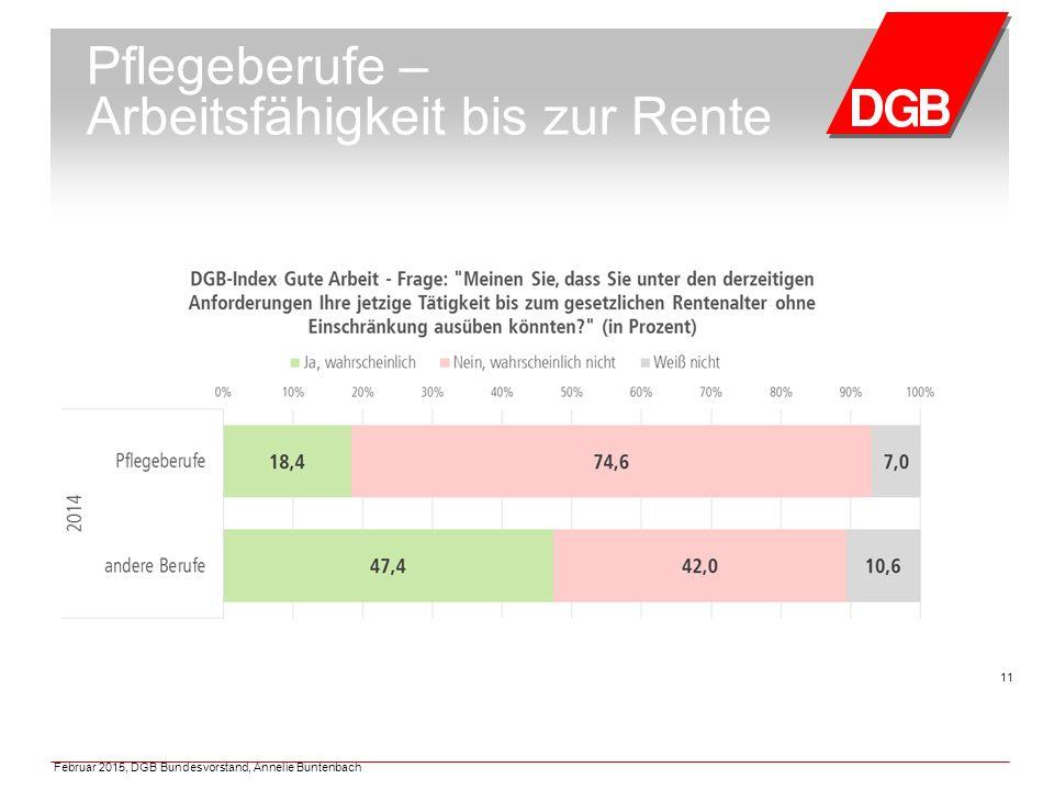 Februar 2015, DGB Bundesvorstand, Annelie Buntenbach 11 Pflegeberufe – Arbeitsfähigkeit bis zur Rente