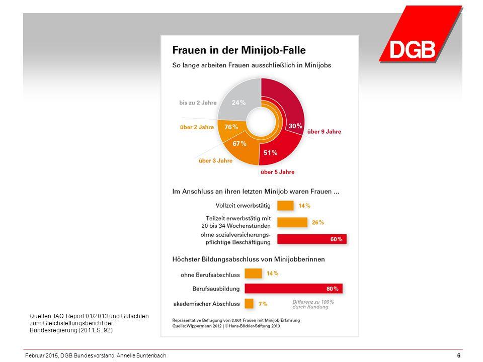 6 Quellen: IAQ Report 01/2013 und Gutachten zum Gleichstellungsbericht der Bundesregierung (2011, S.