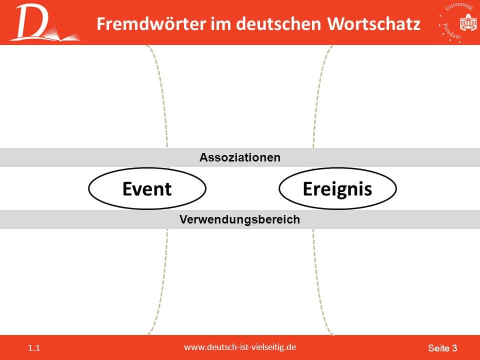 Seite 3 www.deutsch-ist-vielseitig.de 1.1 Fremdwörter im deutschen Wortschatz Event Ereignis Verwendungsbereich Assoziationen
