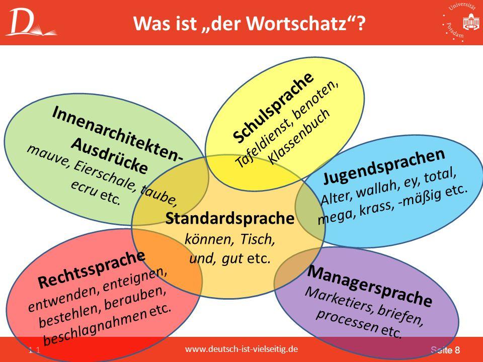 Seite 19 www.deutsch-ist-vielseitig.de 1.1 Ein Vorschlag für die Nutzung von Fremdwörtern im Deutschunterricht: 1.