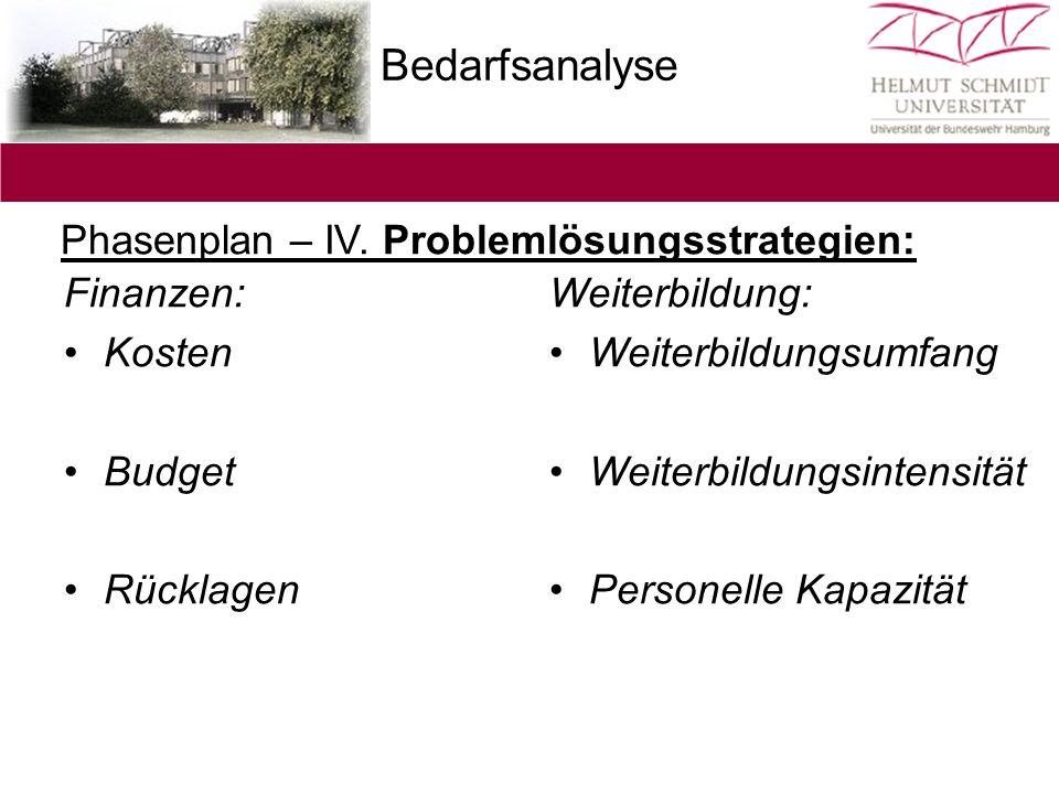 Bedarfsanalyse Finanzen: Kosten Budget Rücklagen Weiterbildung: Weiterbildungsumfang Weiterbildungsintensität Personelle Kapazität Phasenplan – IV.