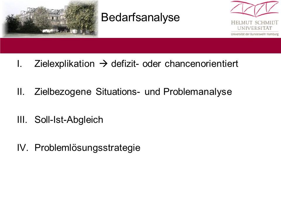 Bedarfsanalyse I.Zielexplikation  defizit- oder chancenorientiert II.Zielbezogene Situations- und Problemanalyse III.Soll-Ist-Abgleich IV.Problemlösungsstrategie