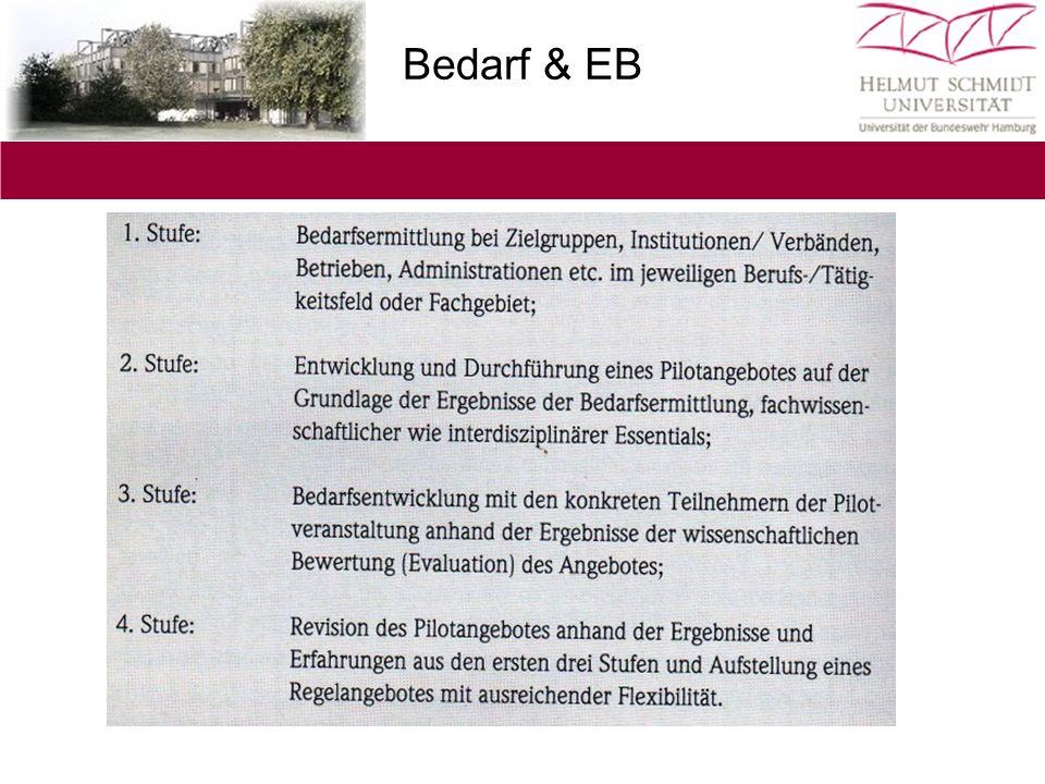 Bedarf & EB