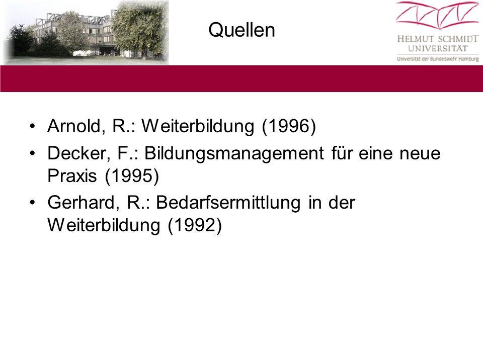 Quellen Arnold, R.: Weiterbildung (1996) Decker, F.: Bildungsmanagement für eine neue Praxis (1995) Gerhard, R.: Bedarfsermittlung in der Weiterbildung (1992)