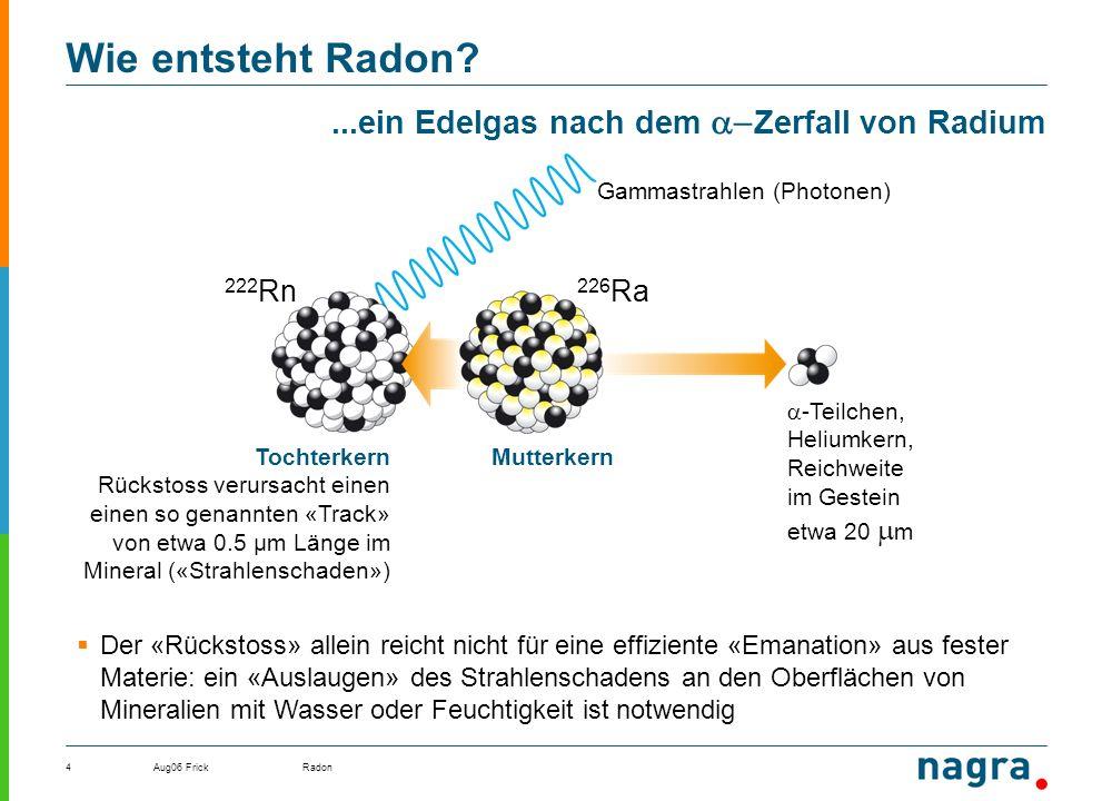Aug06 FrickRadon4 Wie entsteht Radon?...ein Edelgas nach dem  Zerfall von Radium Tochterkern Rückstoss verursacht einen einen so genannten «Track» von etwa 0.5 µm Länge im Mineral («Strahlenschaden») Mutterkern  -Teilchen, Heliumkern, Reichweite im Gestein etwa 20  m  Der «Rückstoss» allein reicht nicht für eine effiziente «Emanation» aus fester Materie: ein «Auslaugen» des Strahlenschadens an den Oberflächen von Mineralien mit Wasser oder Feuchtigkeit ist notwendig Gammastrahlen (Photonen) 222 Rn 226 Ra