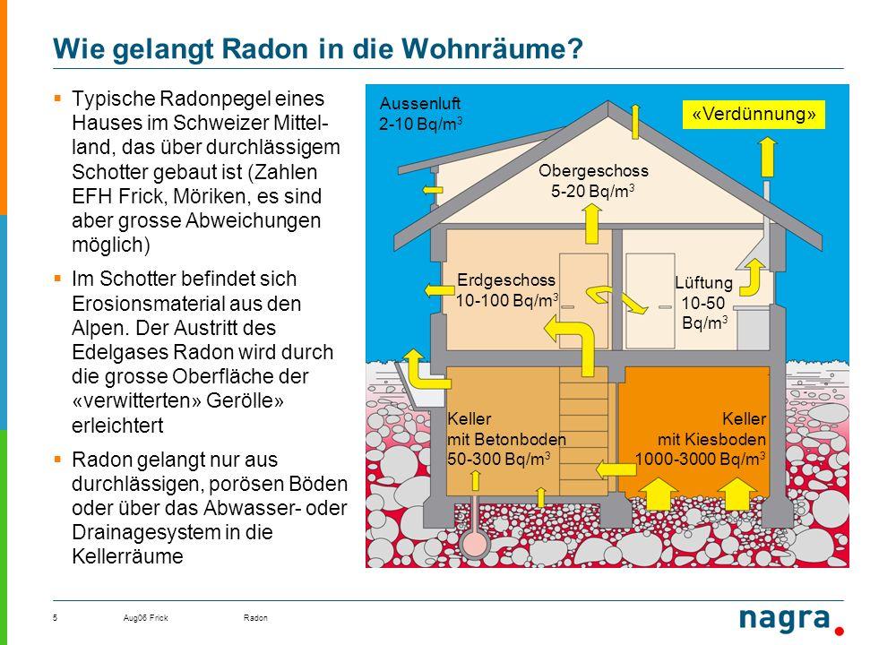 Aug06 FrickRadon5 Wie gelangt Radon in die Wohnräume?  Typische Radonpegel eines Hauses im Schweizer Mittel- land, das über durchlässigem Schotter ge
