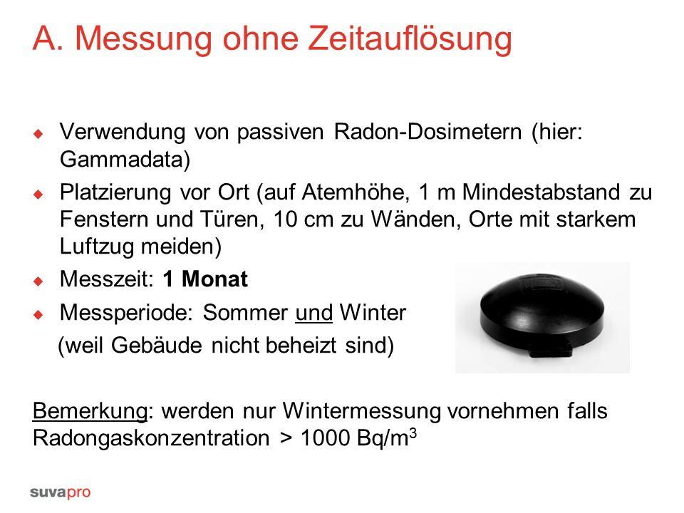  Verwendung von passiven Radon-Dosimetern (hier: Gammadata)  Platzierung vor Ort (auf Atemhöhe, 1 m Mindestabstand zu Fenstern und Türen, 10 cm zu Wänden, Orte mit starkem Luftzug meiden)  Messzeit: 1 Monat  Messperiode: Sommer und Winter (weil Gebäude nicht beheizt sind) Bemerkung: werden nur Wintermessung vornehmen falls Radongaskonzentration > 1000 Bq/m 3 A.