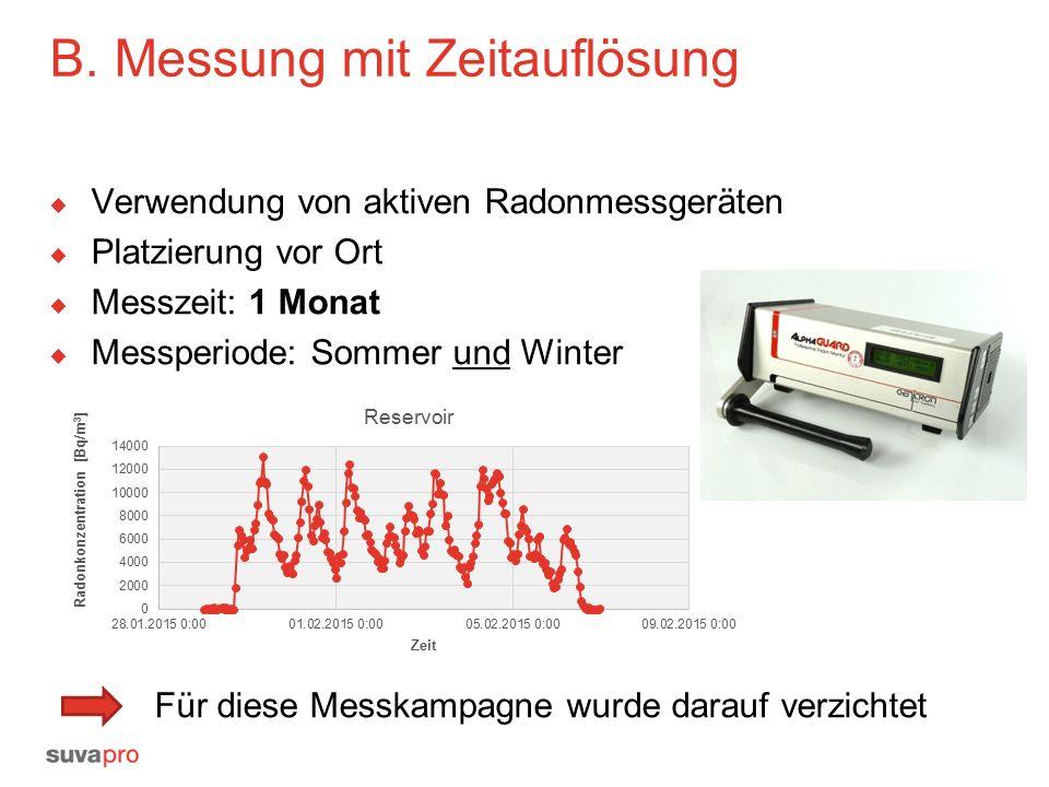 B. Messung mit Zeitauflösung  Verwendung von aktiven Radonmessgeräten  Platzierung vor Ort  Messzeit: 1 Monat  Messperiode: Sommer und Winter Für