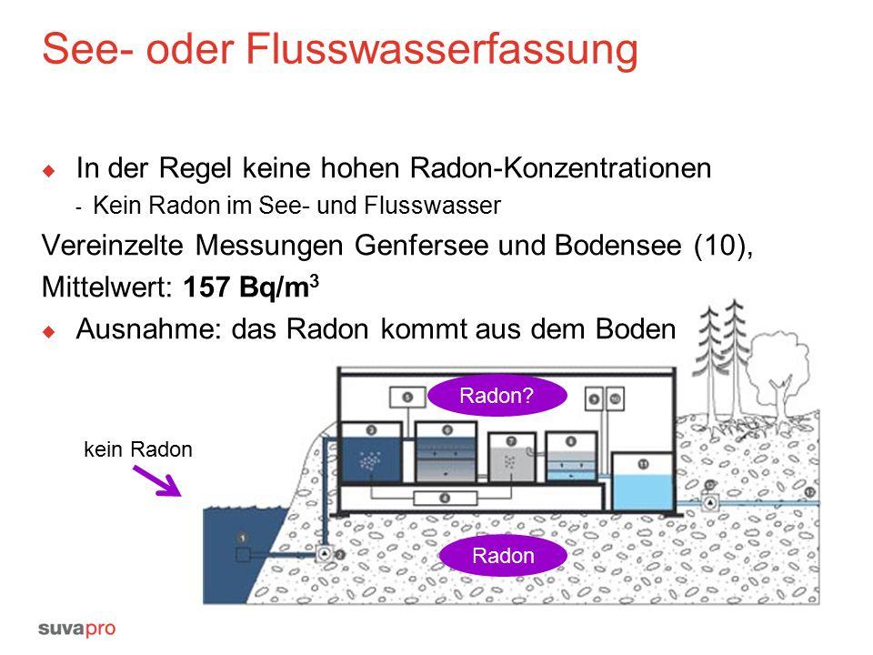See- oder Flusswasserfassung kein Radon Radon.