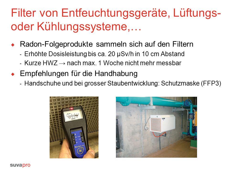 Filter von Entfeuchtungsgeräte, Lüftungs- oder Kühlungssysteme,…  Radon-Folgeprodukte sammeln sich auf den Filtern - Erhöhte Dosisleistung bis ca.