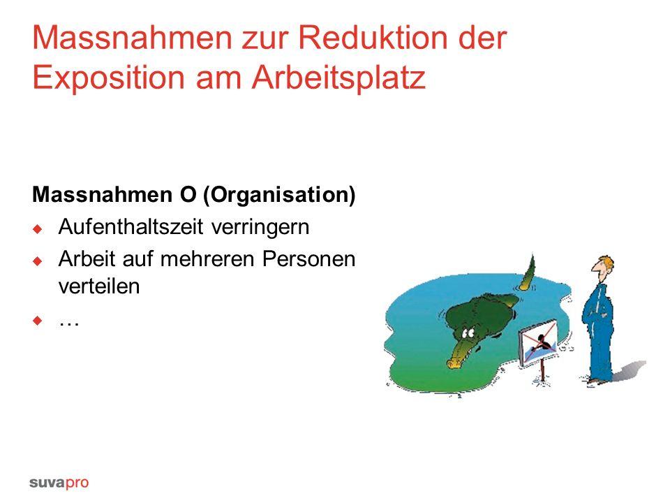 Massnahmen zur Reduktion der Exposition am Arbeitsplatz Massnahmen O (Organisation)  Aufenthaltszeit verringern  Arbeit auf mehreren Personen verteilen  …