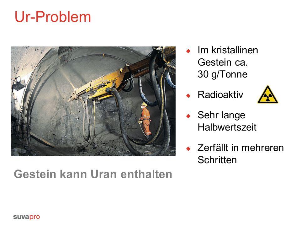Ur-Problem  Im kristallinen Gestein ca.