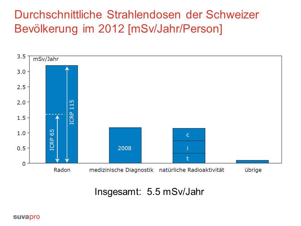 Radonbelastung in der Schweiz