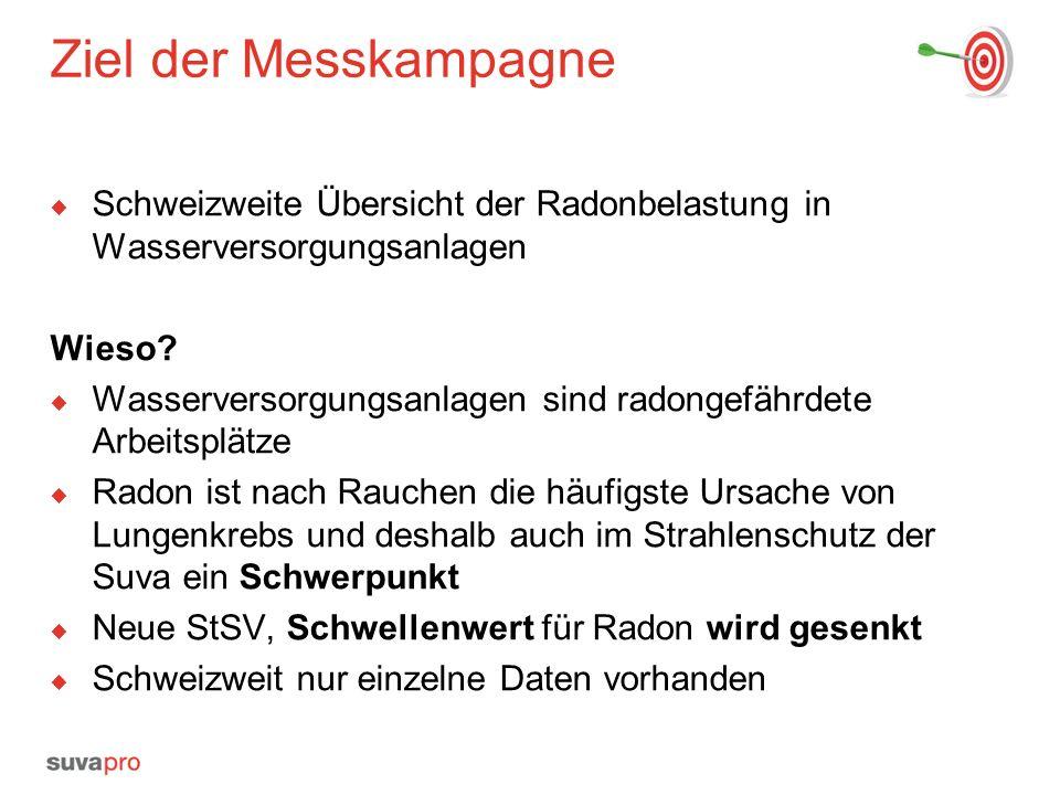 Ziel der Messkampagne  Schweizweite Übersicht der Radonbelastung in Wasserversorgungsanlagen Wieso.