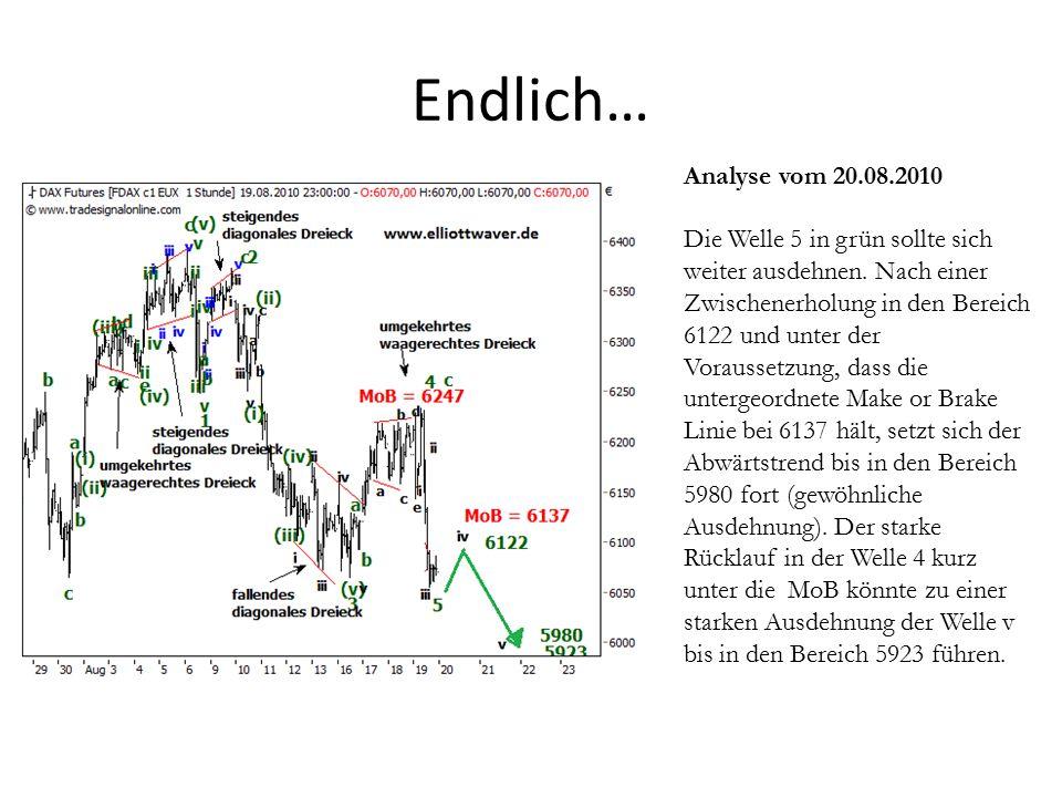 Endlich… Analyse vom 20.08.2010 Die Welle 5 in grün sollte sich weiter ausdehnen.