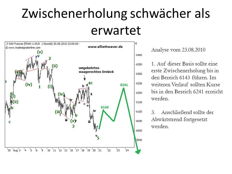 Zwischenerholung schwächer als erwartet Analyse vom 23.08.2010 1.