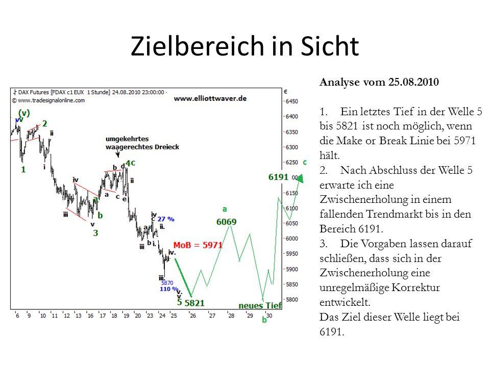 Zielbereich in Sicht Analyse vom 25.08.2010 1.