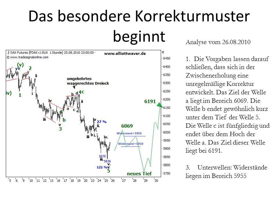 Das besondere Korrekturmuster beginnt Analyse vom 26.08.2010 1.