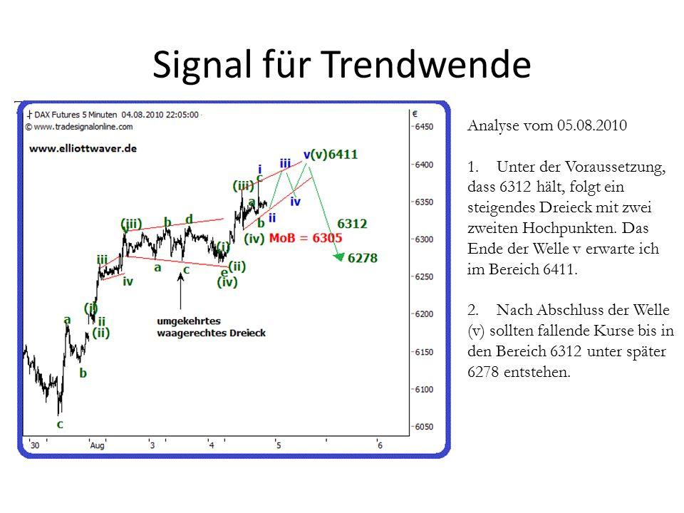 Signal für Trendwende Analyse vom 05.08.2010 1.