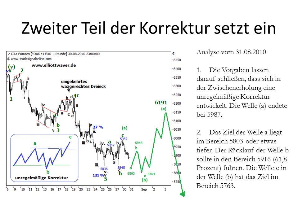 Zweiter Teil der Korrektur setzt ein Analyse vom 31.08.2010 1.