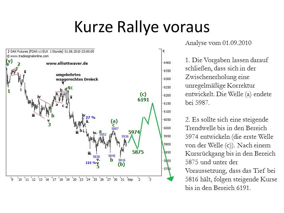 Kurze Rallye voraus Analyse vom 01.09.2010 1.