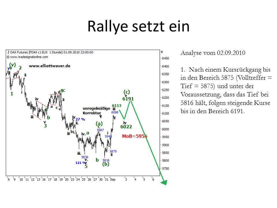 Rallye setzt ein Analyse vom 02.09.2010 1.