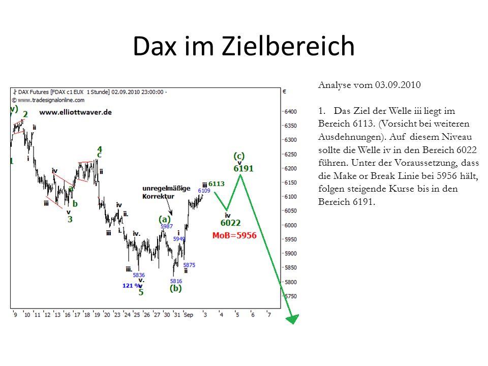 Dax im Zielbereich Analyse vom 03.09.2010 1. Das Ziel der Welle iii liegt im Bereich 6113.