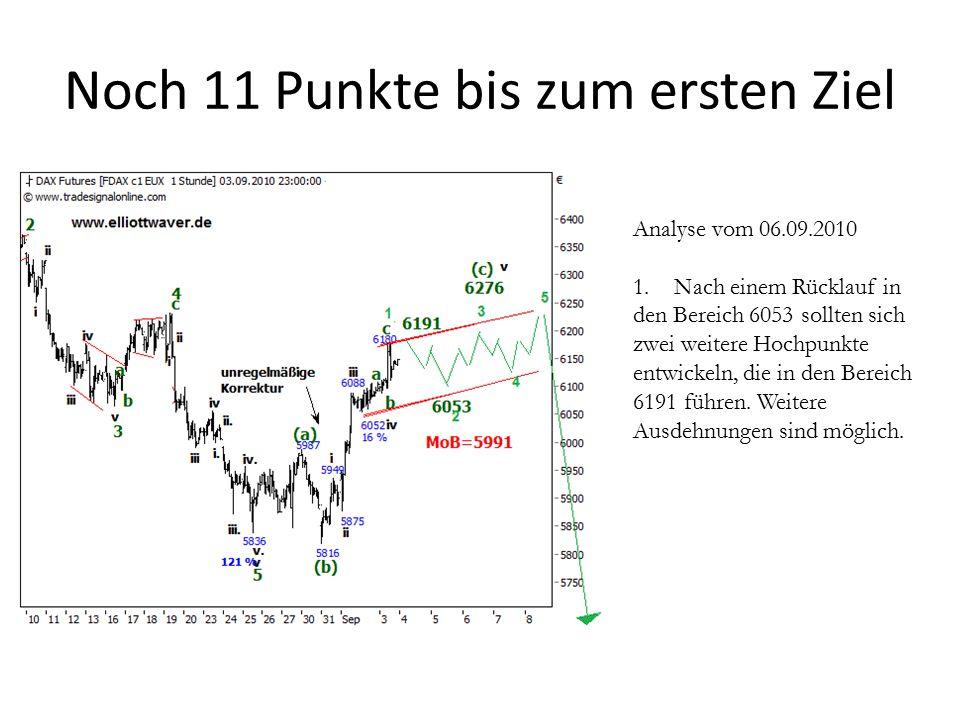 Noch 11 Punkte bis zum ersten Ziel Analyse vom 06.09.2010 1.