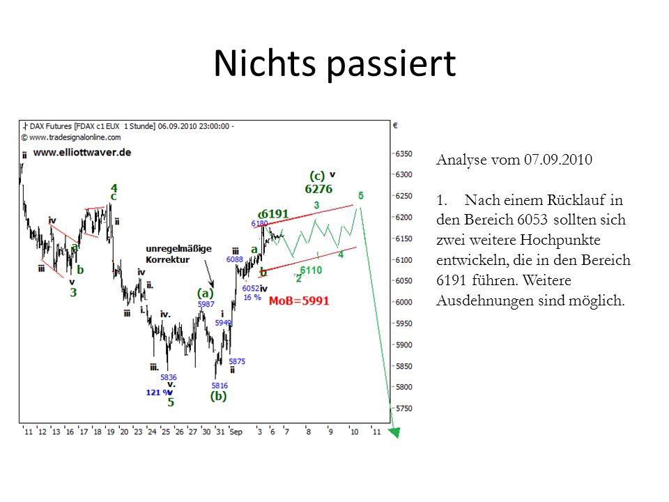Nichts passiert Analyse vom 07.09.2010 1.