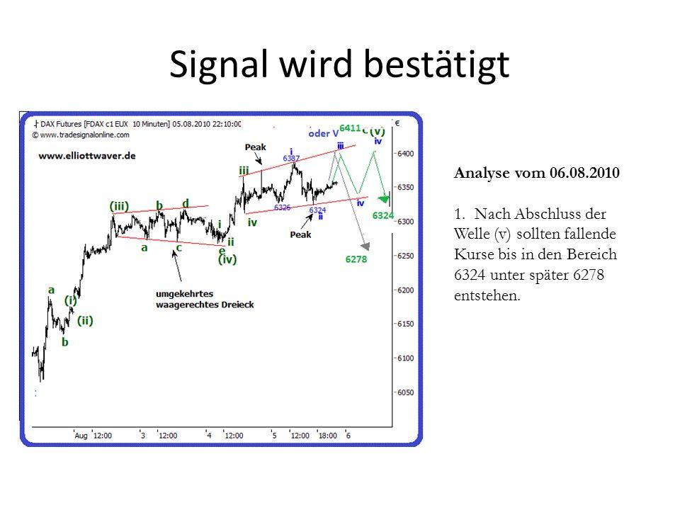 Signal wird bestätigt Analyse vom 06.08.2010 1.