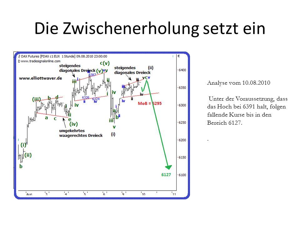 Die Zwischenerholung setzt ein Analyse vom 10.08.2010 Unter der Voraussetzung, dass das Hoch bei 6391 halt, folgen fallende Kurse bis in den Bereich 6127..