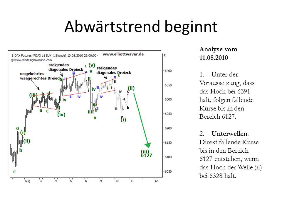Abwärtstrend beginnt Analyse vom 11.08.2010 1.