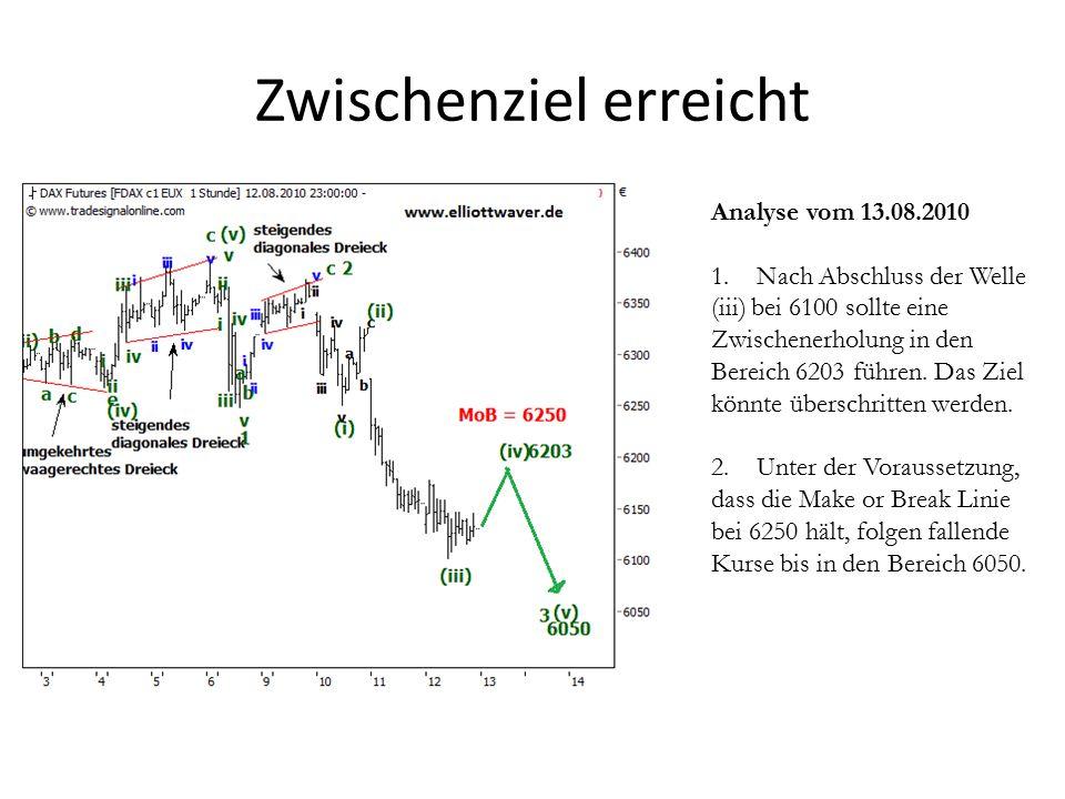 Zwischenziel erreicht Analyse vom 13.08.2010 1.