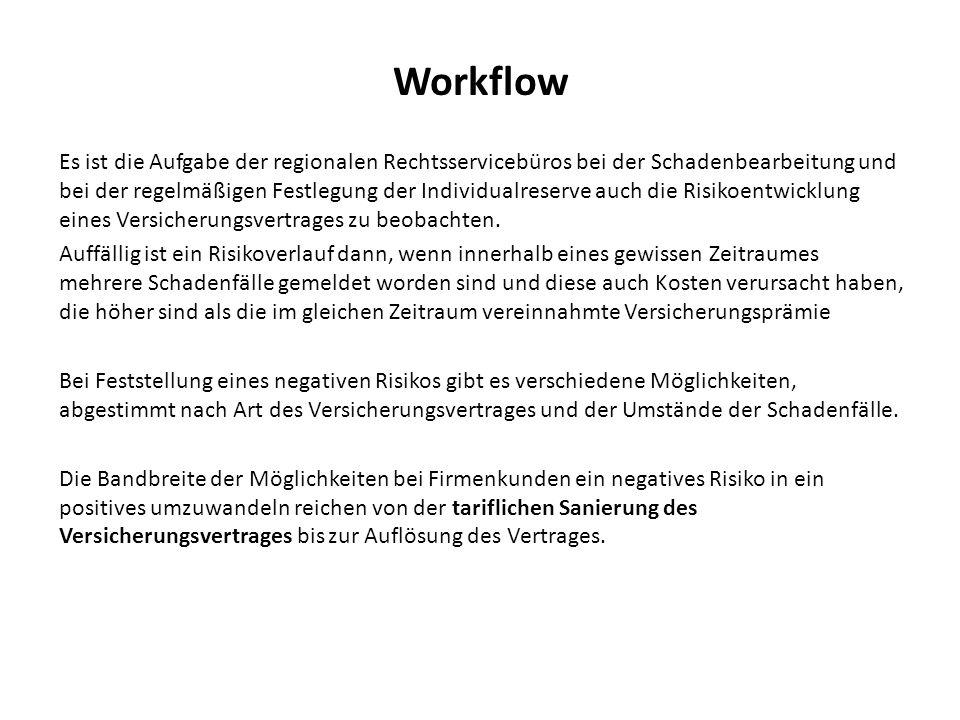 Workflow Es ist die Aufgabe der regionalen Rechtsservicebüros bei der Schadenbearbeitung und bei der regelmäßigen Festlegung der Individualreserve auch die Risikoentwicklung eines Versicherungsvertrages zu beobachten.