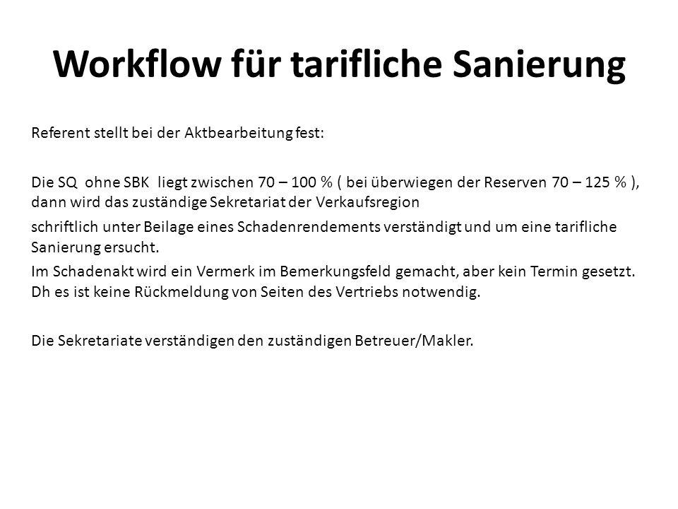 Workflow für tarifliche Sanierung Referent stellt bei der Aktbearbeitung fest: Die SQ ohne SBK liegt zwischen 70 – 100 % ( bei überwiegen der Reserven 70 – 125 % ), dann wird das zuständige Sekretariat der Verkaufsregion schriftlich unter Beilage eines Schadenrendements verständigt und um eine tarifliche Sanierung ersucht.