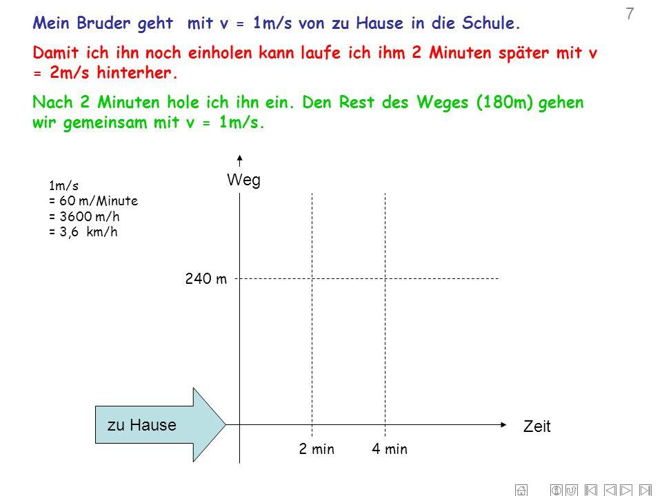Ich laufe von zu Hause zur Schule; v = 60m/Minute.