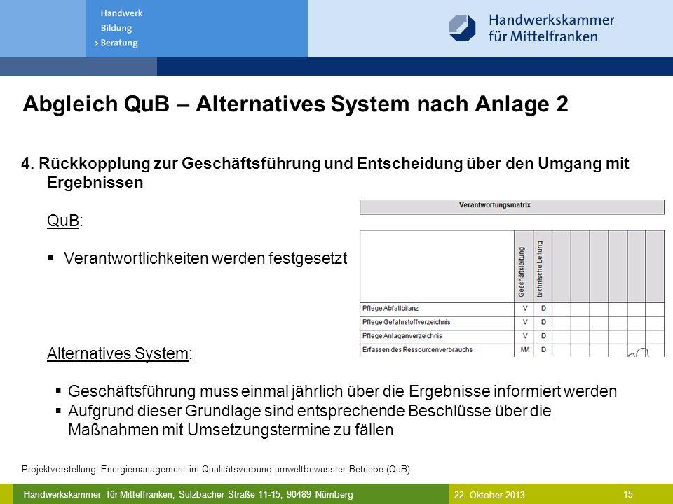Handwerkskammer für Mittelfranken, Sulzbacher Straße 11-15, 90489 Nürnberg 15 4.