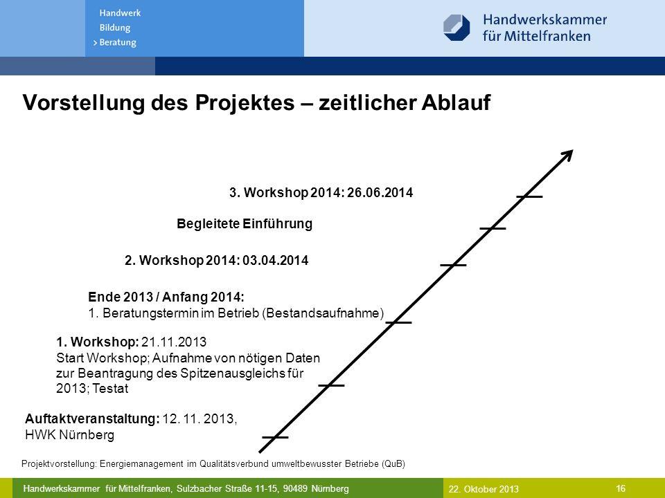 Handwerkskammer für Mittelfranken, Sulzbacher Straße 11-15, 90489 Nürnberg Vorstellung des Projektes – zeitlicher Ablauf 16 Auftaktveranstaltung: 12.