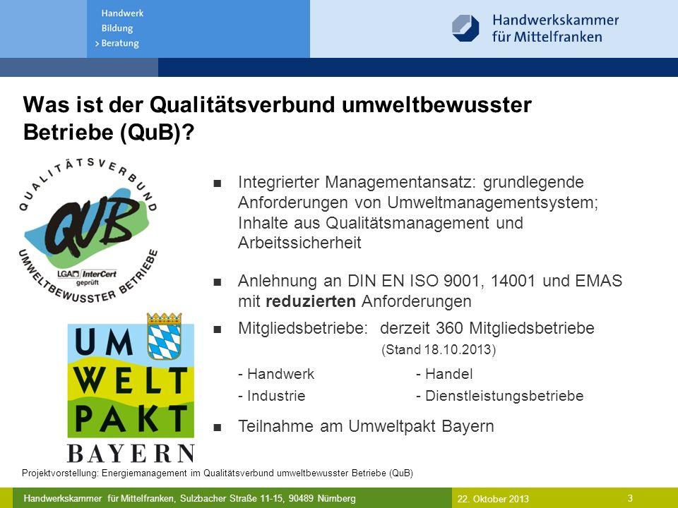 Handwerkskammer für Mittelfranken, Sulzbacher Straße 11-15, 90489 Nürnberg Inhalte des QuB 4 25.