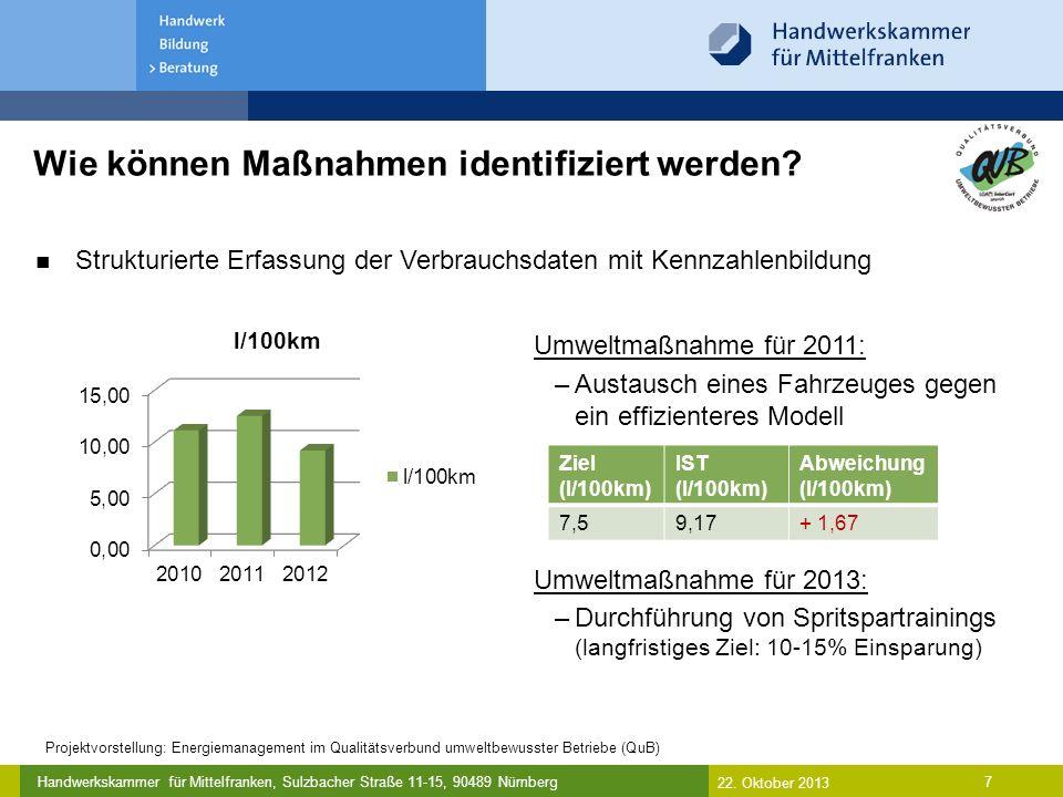 Handwerkskammer für Mittelfranken, Sulzbacher Straße 11-15, 90489 Nürnberg Inhalte des QuB – Vorteile Einführung QuB 8 Erweiterte Betrachtung der Umweltaspekte z.