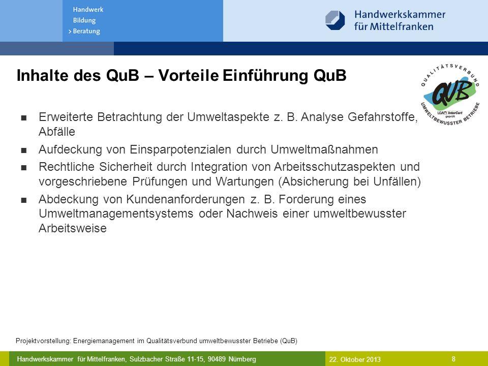 Handwerkskammer für Mittelfranken, Sulzbacher Straße 11-15, 90489 Nürnberg 9  Einführungswege: durch QuB-Selbstbearbeitungstool mit externen Berater durch Workshops (ab ca.