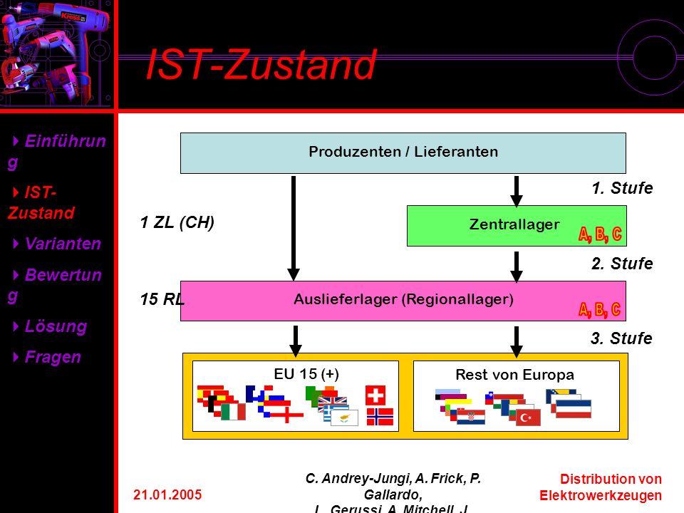 Distribution von Elektrowerkzeugen 21.01.2005 C. Andrey-Jungi, A.