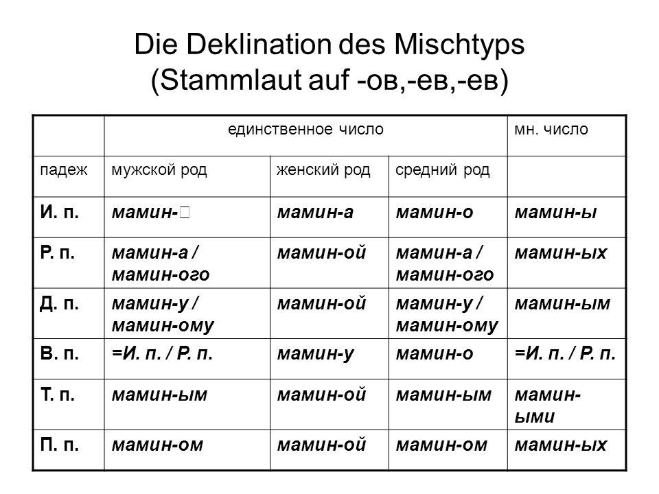 Die Deklination des Mischtyps (Stammlaut auf -ов,-ев,-ев) единственное числомн.