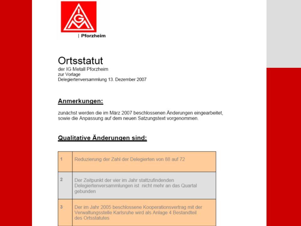 Nr.Wahlbezirk Del.Plätzedav.Frauen VK- WaTermin MVEinl.